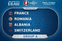 Euro 2016 draw: Albania to play hosts France, derby against Switzerland
