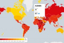 Albania retains partly free status as corruption perception slightly improves