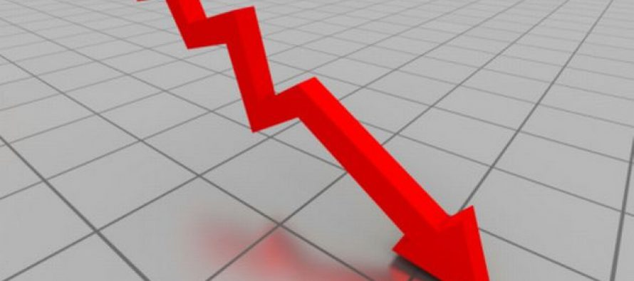 WB: Albania's economy may shrink up to 5.9% due to COVID-19