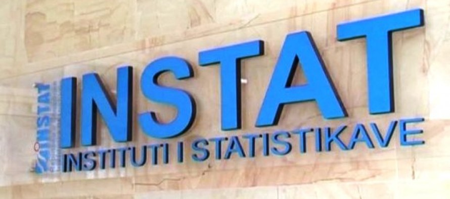 INSTAT confirms increased number of asylum seekers in Albania
