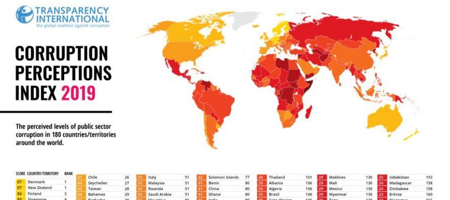 Transparency International: