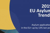 Albania ranked among top ten countries with highest asylum seekers number