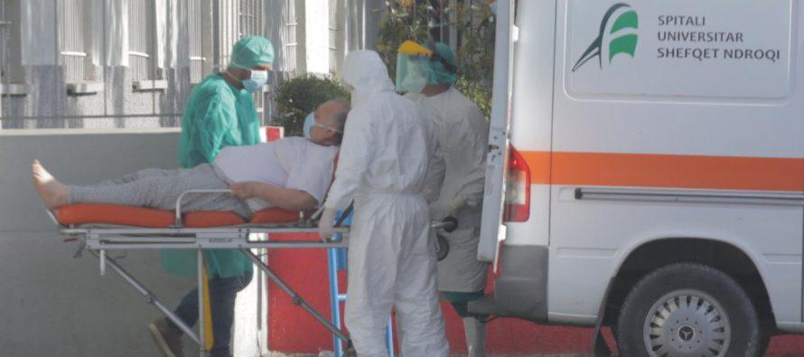 Coronavirus in Albania: Cases continue to rise