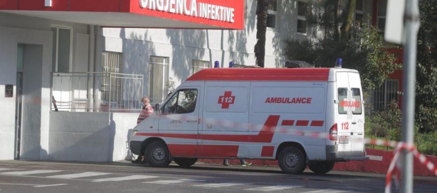 766 COVID-19 cases in Albania, 30 victims