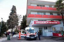 259 total COVID-19 cases confirmed in Albania, 15 victims